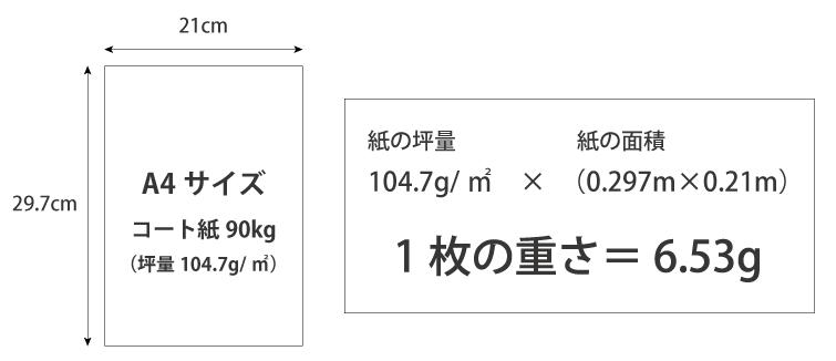 紙の重量計算式