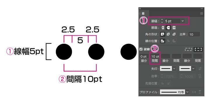 点線の間隔の例