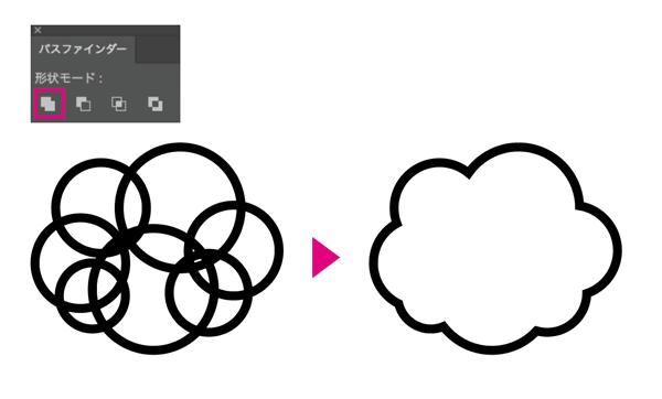 合体を使って雲をつくる