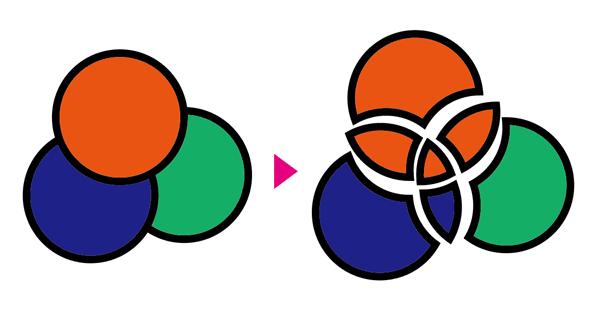 分割の説明