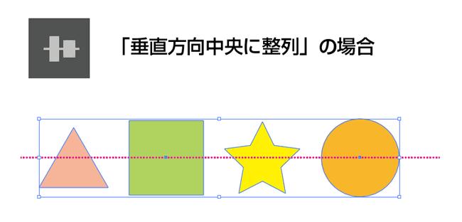 垂直方向中央に整列の例