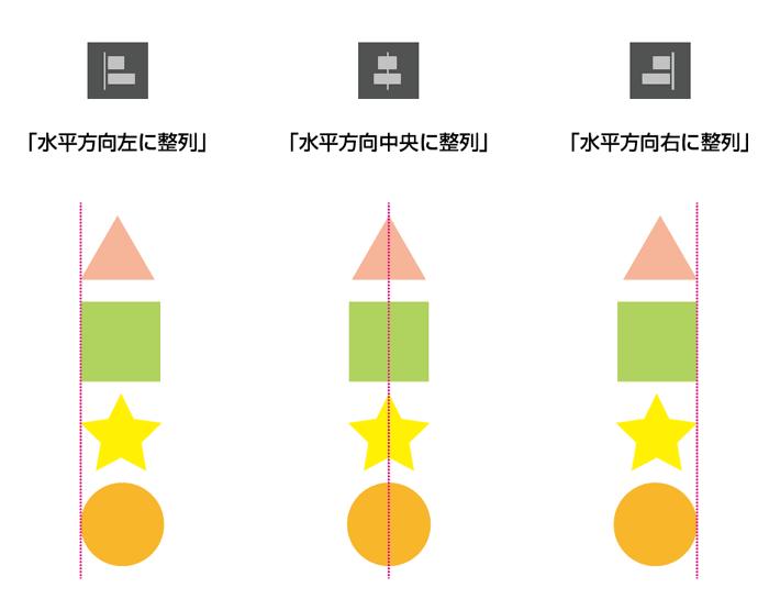 水平方向の整列の例