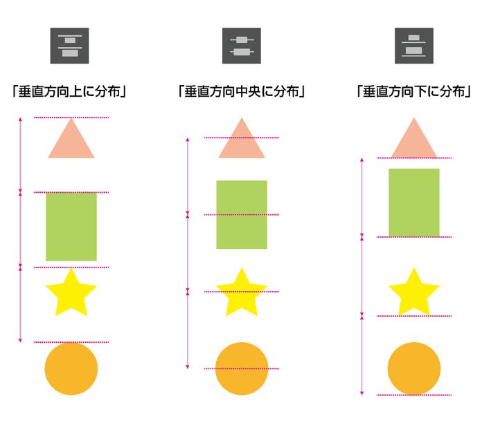 垂直方向に分布の例